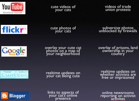 The connection between cute cats and web censorship, grafico di Ethan Zuckerman