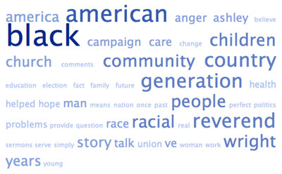 Obama's Speech tag cloud (by techprez)